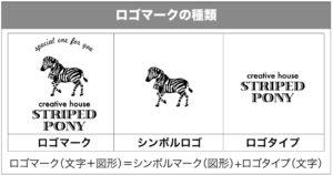 ロゴの種類について